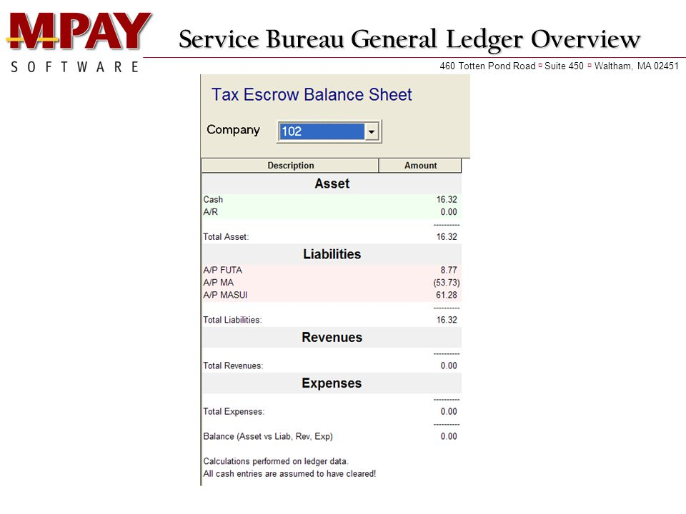 Service Bureau General Ledger Overview 460 Totten Pond Road  Suite 450  Waltham, MA 02451