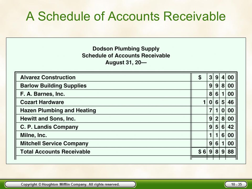 Copyright © Houghton Mifflin Company. All rights reserved. 10 - 35 A Schedule of Accounts Receivable