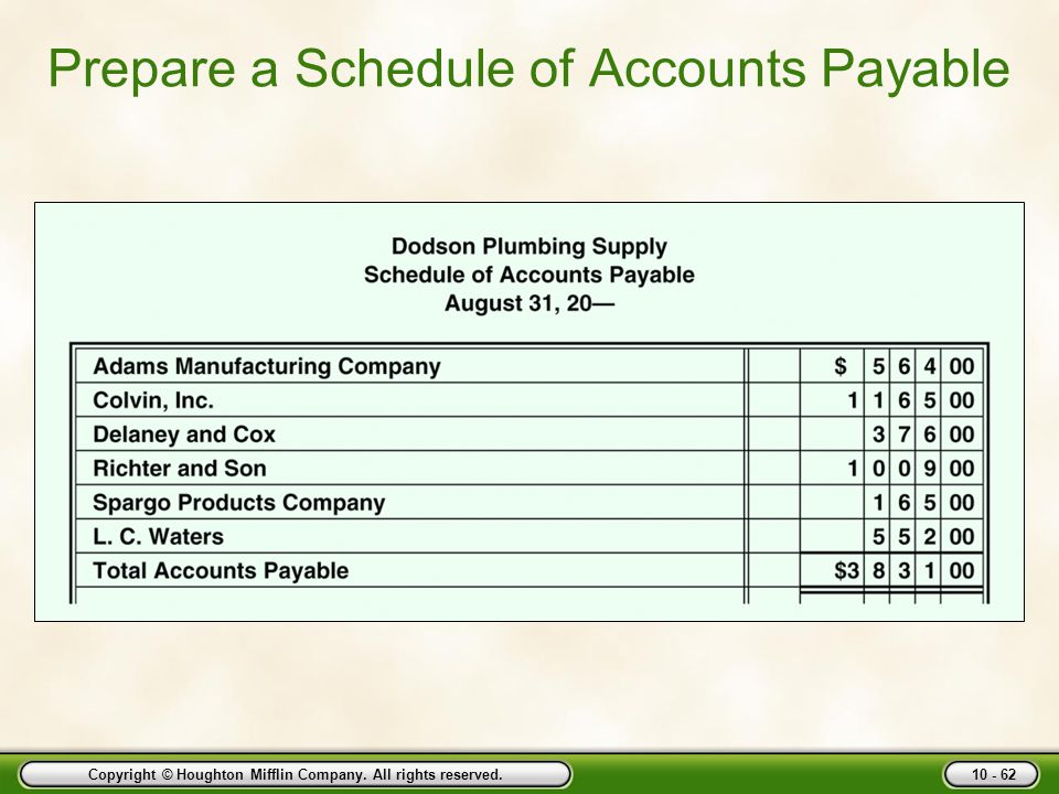Copyright © Houghton Mifflin Company. All rights reserved. 10 - 62 Prepare a Schedule of Accounts Payable