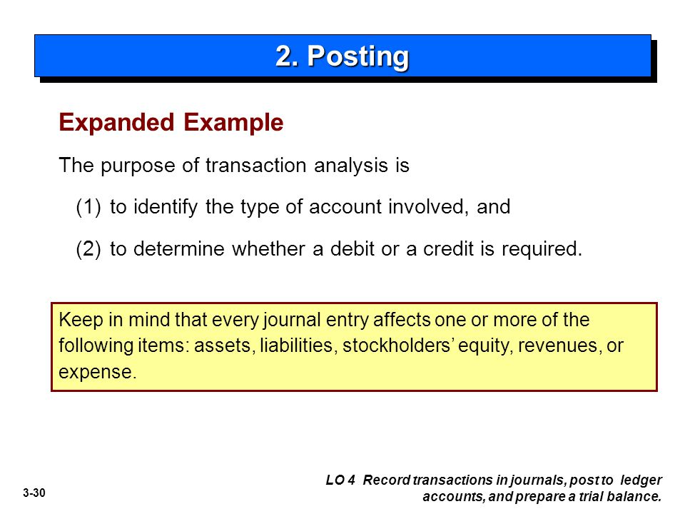 3-30 Expanded Example LO 4 Record transactions in journals, post to ledger accounts, and prepare a trial balance. 2. Posting The purpose of transactio