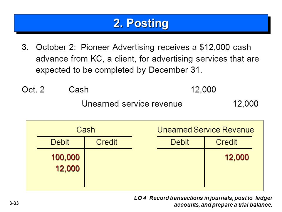 3-33 3. October 2: Pioneer Advertising receives a $12,000 cash advance from KC, a client, for advertising services that are expected to be completed b