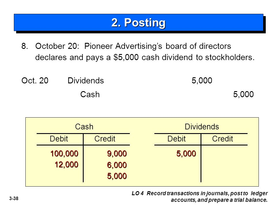 3-38 8. October 20: Pioneer Advertising's board of directors declares and pays a $5,000 cash dividend to stockholders. Cash5,000 Dividends5,000Oct. 20