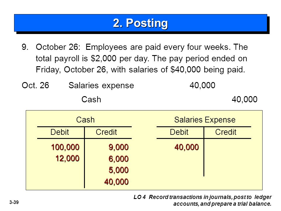 3-39 9. October 26: Employees are paid every four weeks. The total payroll is $2,000 per day. The pay period ended on Friday, October 26, with salarie