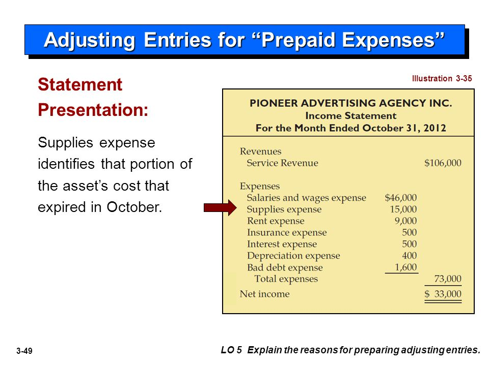3-49 Statement Presentation: Supplies expense identifies that portion of the asset's cost that expired in October. Illustration 3-35 Adjusting Entries