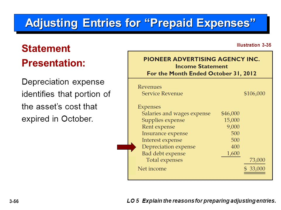 3-56 Statement Presentation: Depreciation expense identifies that portion of the asset's cost that expired in October. Illustration 3-35 Adjusting Ent