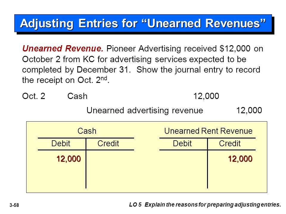3-58 Unearned Revenue. Pioneer Advertising received $12,000 on October 2 from KC for advertising services expected to be completed by December 31. Sho