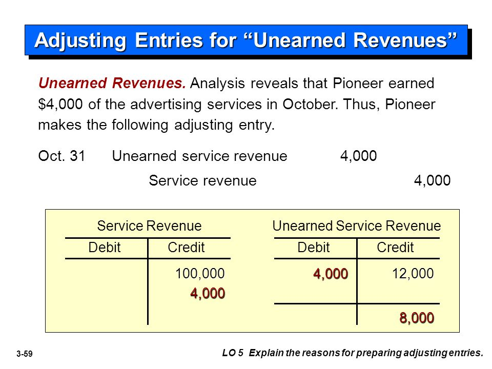"3-59 DebitCredit Service Revenue 100,00012,000 DebitCredit Unearned Service Revenue 4,000 8,000 Adjusting Entries for ""Unearned Revenues"" Unearned Rev"