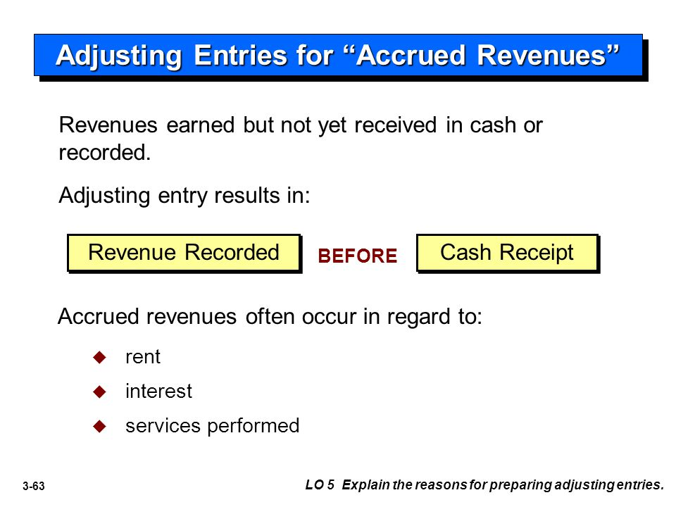 "3-63 Revenues earned but not yet received in cash or recorded. Adjusting Entries for ""Accrued Revenues""  rent  interest  services performed BEFORE"