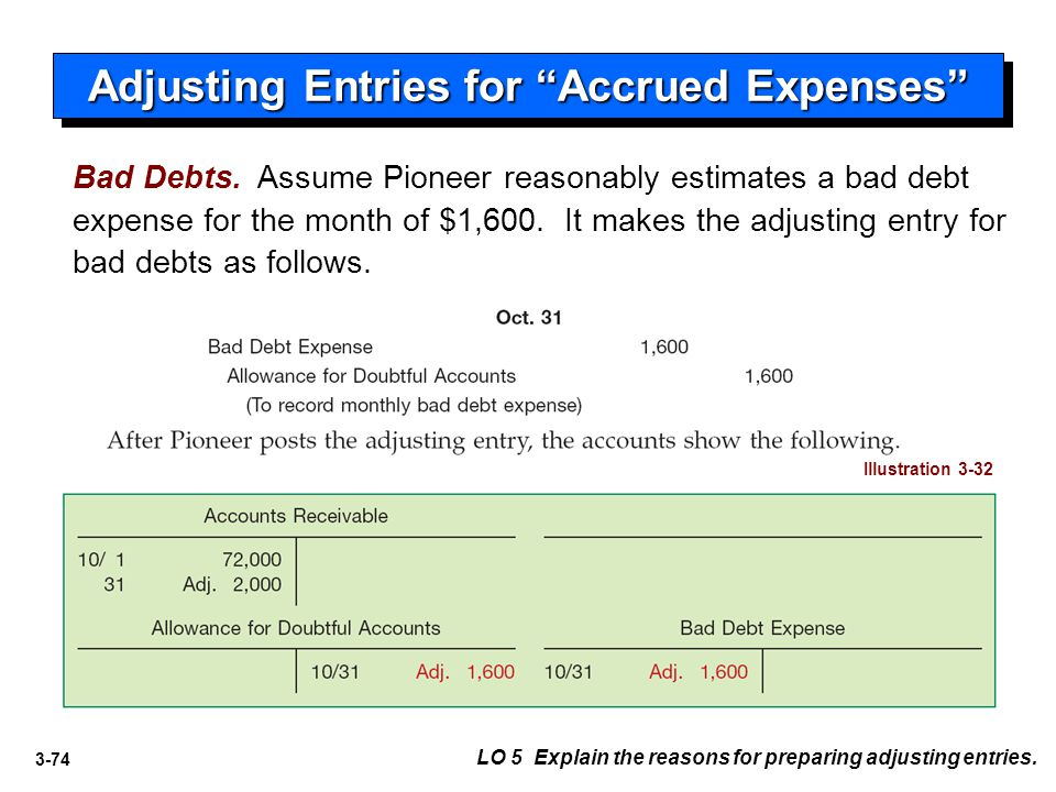 "3-74 Adjusting Entries for ""Accrued Expenses"" Bad Debts. Assume Pioneer reasonably estimates a bad debt expense for the month of $1,600. It makes the"