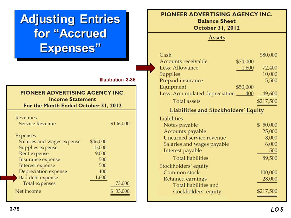"3-75 LO 5 Adjusting Entries for ""Accrued Expenses"" Illustration 3-35"