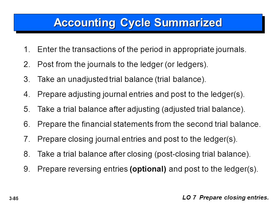 3-85 Accounting Cycle Summarized LO 7 Prepare closing entries. 1.Enter the transactions of the period in appropriate journals. 2.Post from the journal