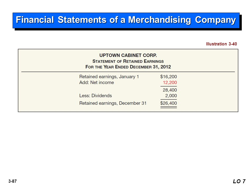 3-87 Financial Statements of a Merchandising Company LO 7 Illustration 3-40