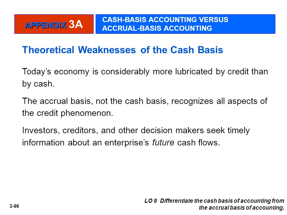 3-96 LO 8 Differentiate the cash basis of accounting from the accrual basis of accounting. Theoretical Weaknesses of the Cash Basis Today's economy is