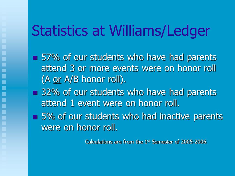 Statistics at Williams/Ledger 57% of our students who have had parents attend 3 or more events were on honor roll (A or A/B honor roll). 57% of our st