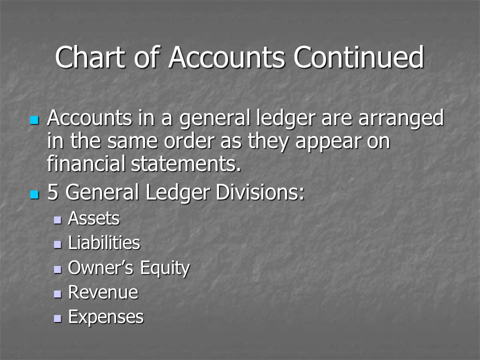 Chart of Accounts Continued Accounts in a general ledger are arranged in the same order as they appear on financial statements. Accounts in a general