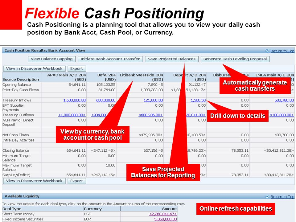 Flexible Cash Positioning Cash Positioning is a planning tool that allows you to view your daily cash position by Bank Acct, Cash Pool, or Currency. D