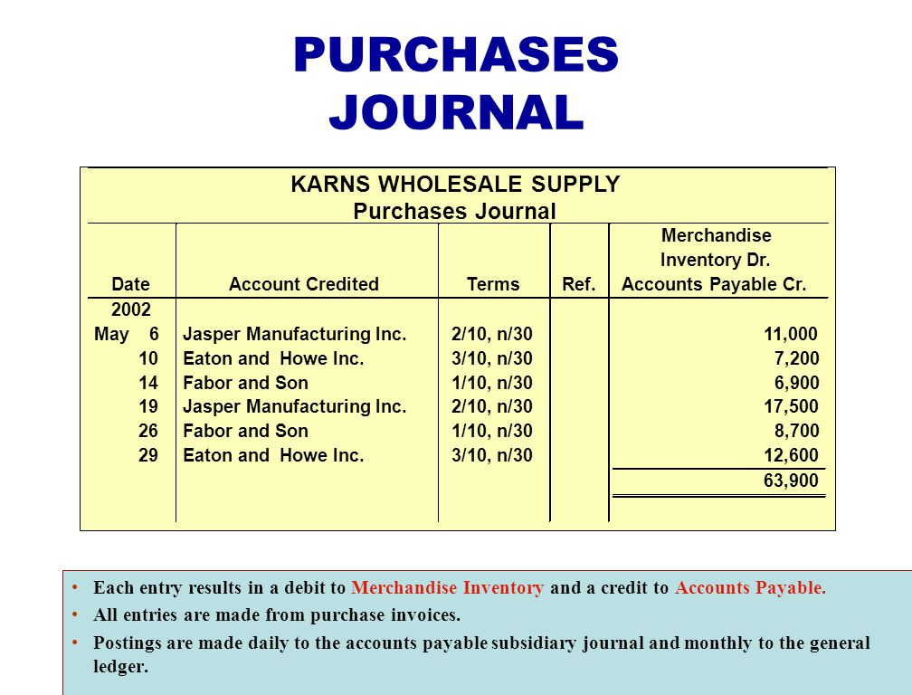 PURCHASES JOURNAL Each entry results in a debit to Merchandise Inventory and a credit to Accounts Payable. All entries are made from purchase invoices
