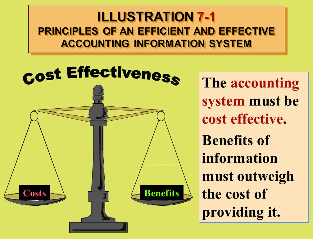 ILLUSTRATION 7-1 PRINCIPLES OF AN EFFICIENT AND EFFECTIVE ACCOUNTING INFORMATION SYSTEM CostsBenefits The accounting system must be cost effective. Be