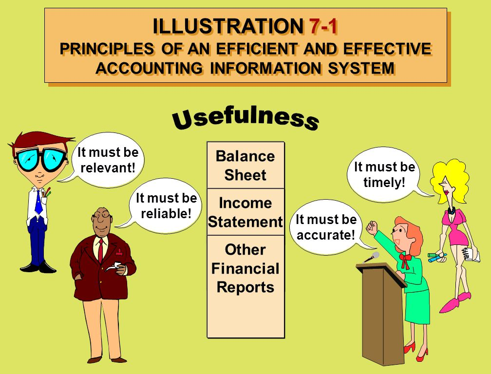ILLUSTRATION 7-1 PRINCIPLES OF AN EFFICIENT AND EFFECTIVE ACCOUNTING INFORMATION SYSTEM It must be relevant! It must be reliable! It must be accurate!