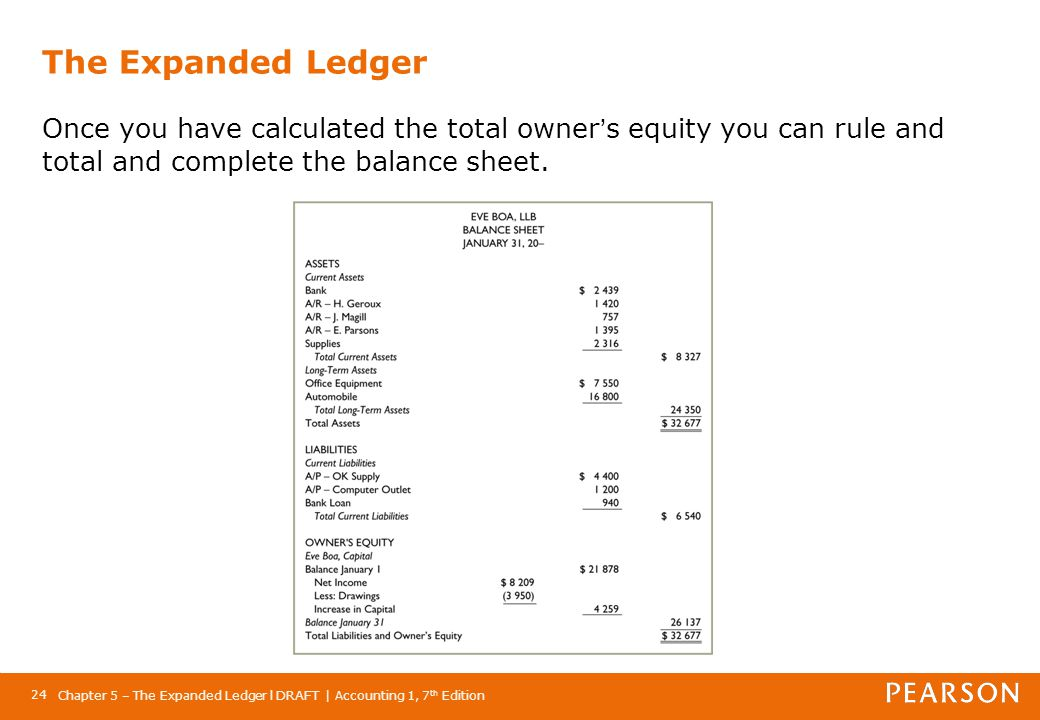 Chapter 5 – The Expanded Ledger l DRAFT | Accounting 1, 7 th Edition 24 The Expanded Ledger Once you have calculated the total owner's equity you can