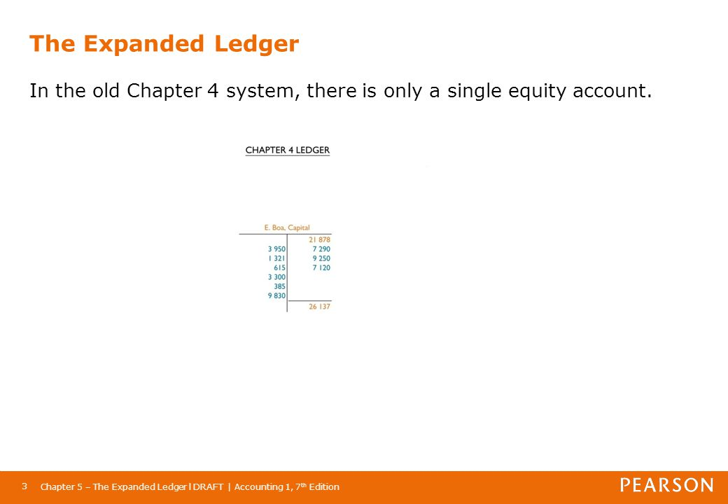 Chapter 5 – The Expanded Ledger l DRAFT | Accounting 1, 7 th Edition 3 The Expanded Ledger In the old Chapter 4 system, there is only a single equity
