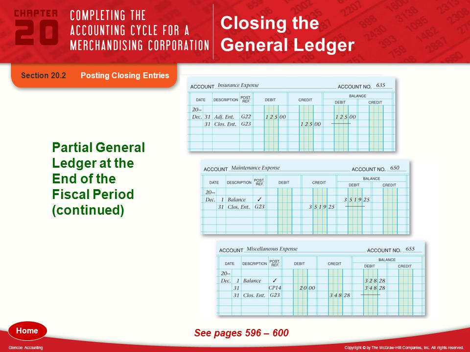 Copyright © by The McGraw-Hill Companies, Inc. All rights reserved.Glencoe Accounting Closing the General Ledger Posting Closing Entries Section 20.2