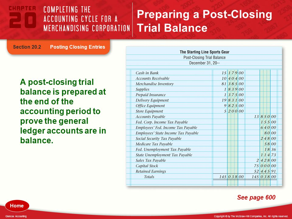 Copyright © by The McGraw-Hill Companies, Inc. All rights reserved.Glencoe Accounting Preparing a Post-Closing Trial Balance Posting Closing Entries S