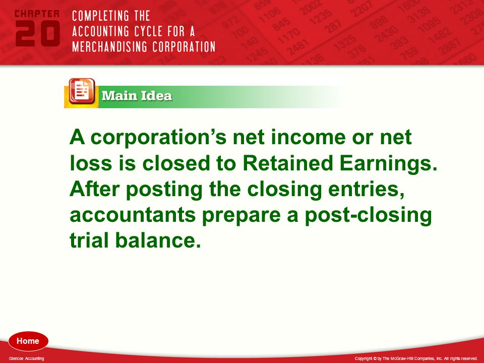 Copyright © by The McGraw-Hill Companies, Inc. All rights reserved.Glencoe Accounting A corporation's net income or net loss is closed to Retained Ear