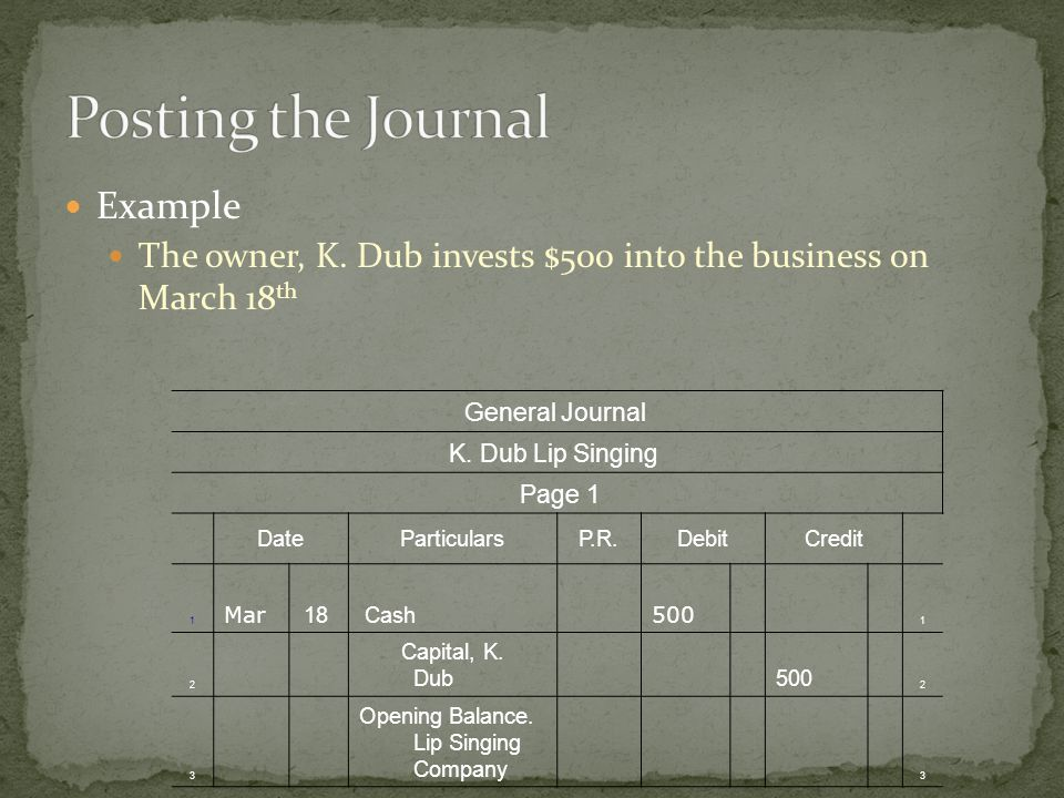 Example The owner, K. Dub invests $500 into the business on March 18 th General Journal K.