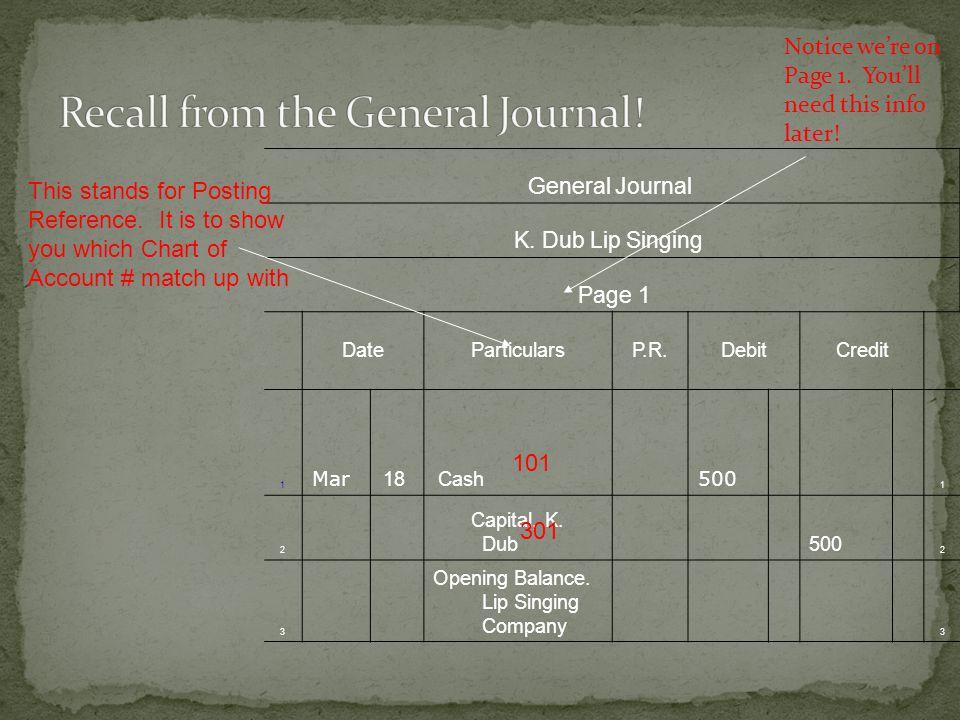 General Journal K.