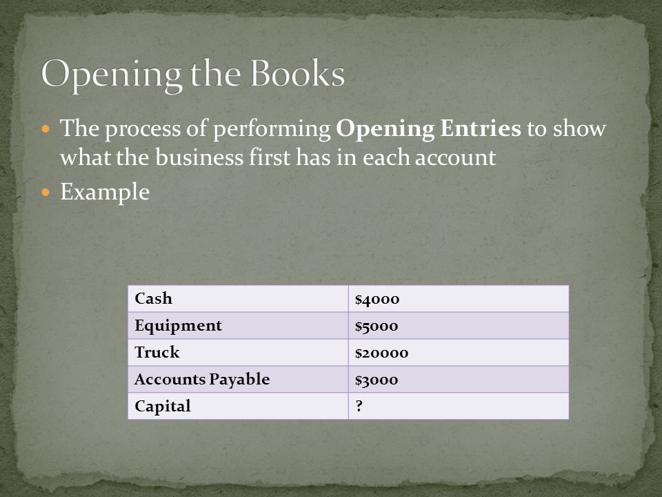The process of performing Opening Entries to show what the business first has in each account Example Cash$4000 Equipment$5000 Truck$20000 Accounts Payable$3000 Capital