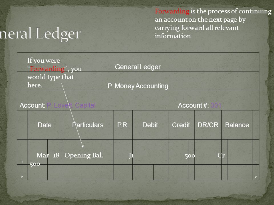 General Ledger P. Money Accounting Account: P.