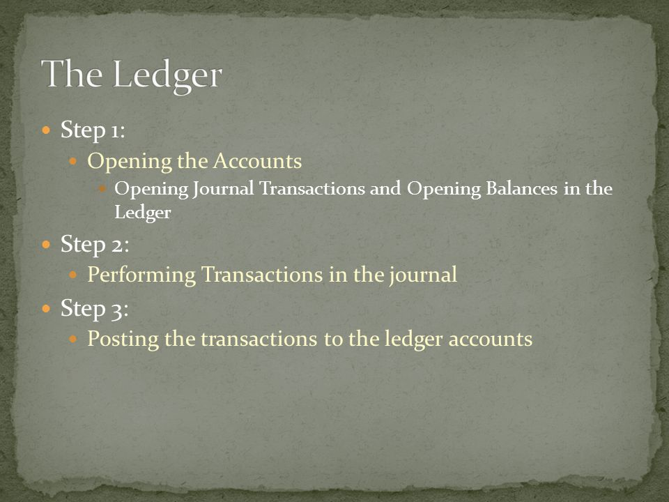 Step 1: Opening the Accounts Opening Journal Transactions and Opening Balances in the Ledger Step 2: Performing Transactions in the journal Step 3: Posting the transactions to the ledger accounts
