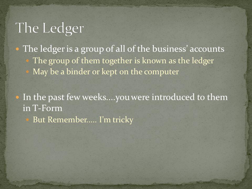 General Ledger K.Efsee's Fish Account: Revenue Account #: ??.