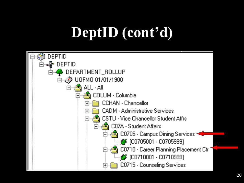 19 DeptID (cont'd) Examples: –C0705001-C0705999 are all of the DeptIDs in Campus Dining C0705004 Blair Oasis C0705008 Hitt Street Market –C0710001-C07