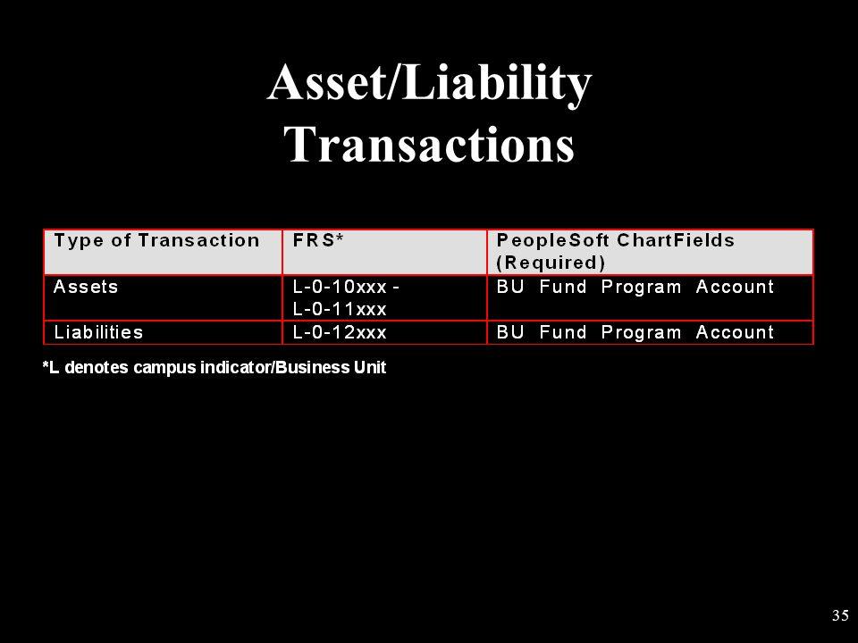 34 Revenue/Expense Transactions (cont'd)