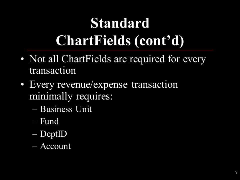 6 Standard ChartFields Budget Period Business Unit Fund DeptID Project/Grant Program Account Class Statistics Code