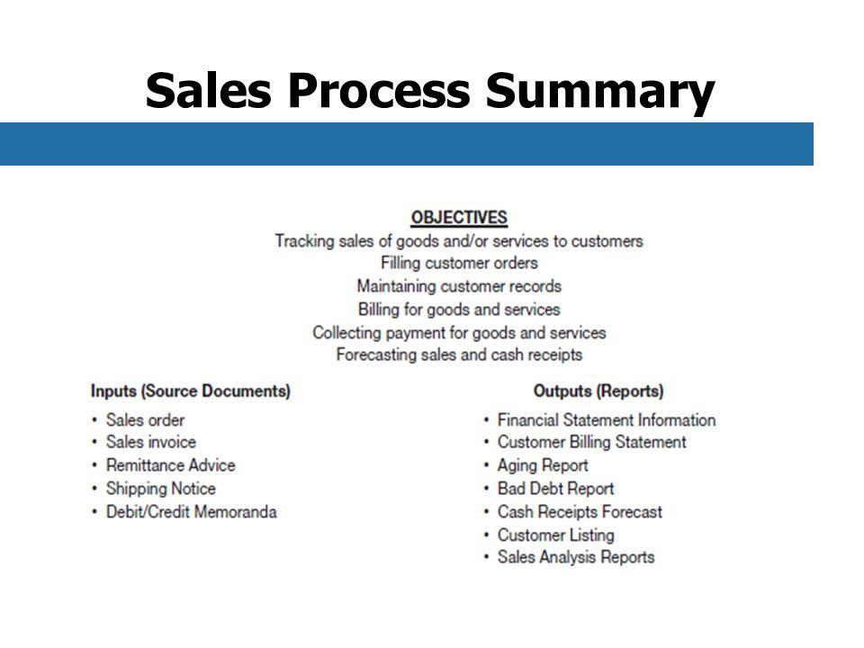 Sales Process Summary