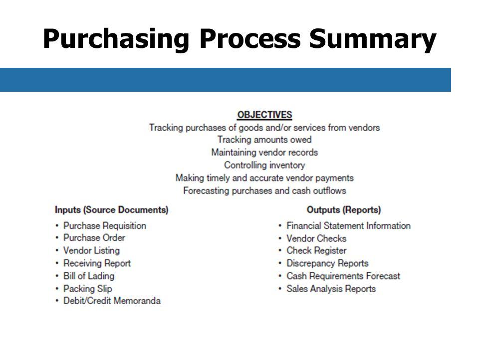 Purchasing Process Summary