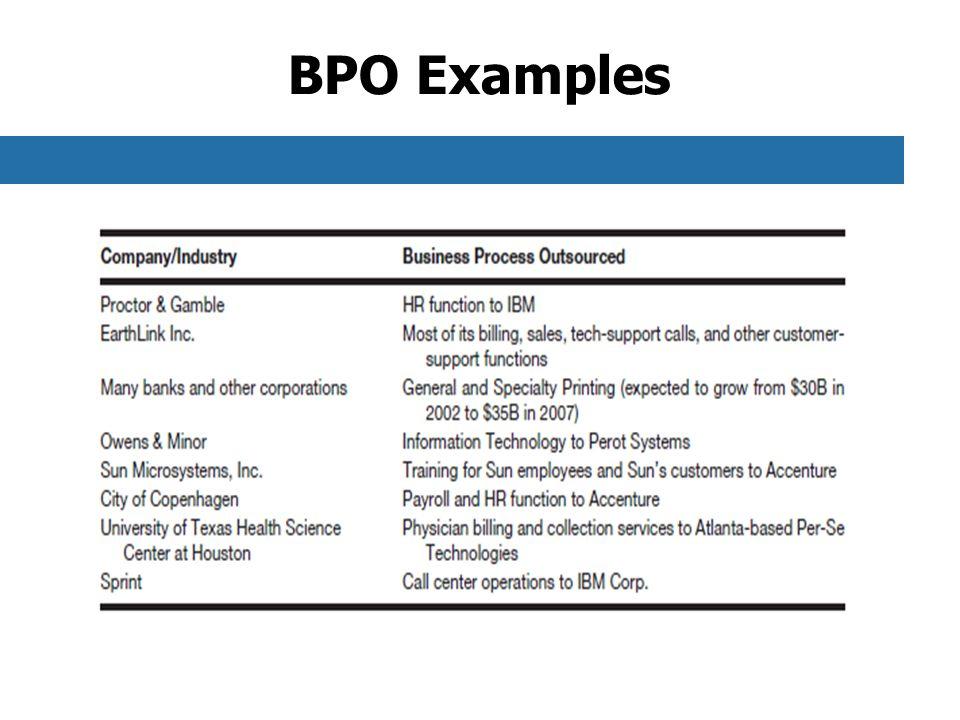 BPO Examples