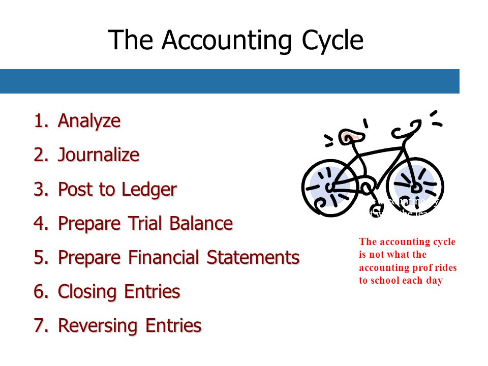 The Accounting Cycle 1.Analyze 2.Journalize 3.Post to Ledger 4.Prepare Trial Balance 5.Prepare Financial Statements 6.Closing Entries 7.Reversing Entries The accounting cycle is not what the teacher rides to school each day The accounting cycle is not what the accounting prof rides to school each day