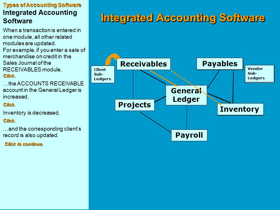 Types of Accounting Software There are two main types of accounting software programs: Integrated ModularClick. General Ledger Payroll Inventory Proje