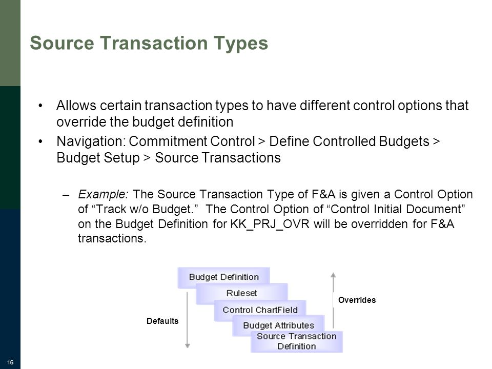 16 Source Transaction Types Allows certain transaction types to have different control options that override the budget definition Navigation: Commitment Control > Define Controlled Budgets > Budget Setup > Source Transactions –Example: The Source Transaction Type of F&A is given a Control Option of Track w/o Budget. The Control Option of Control Initial Document on the Budget Definition for KK_PRJ_OVR will be overridden for F&A transactions.