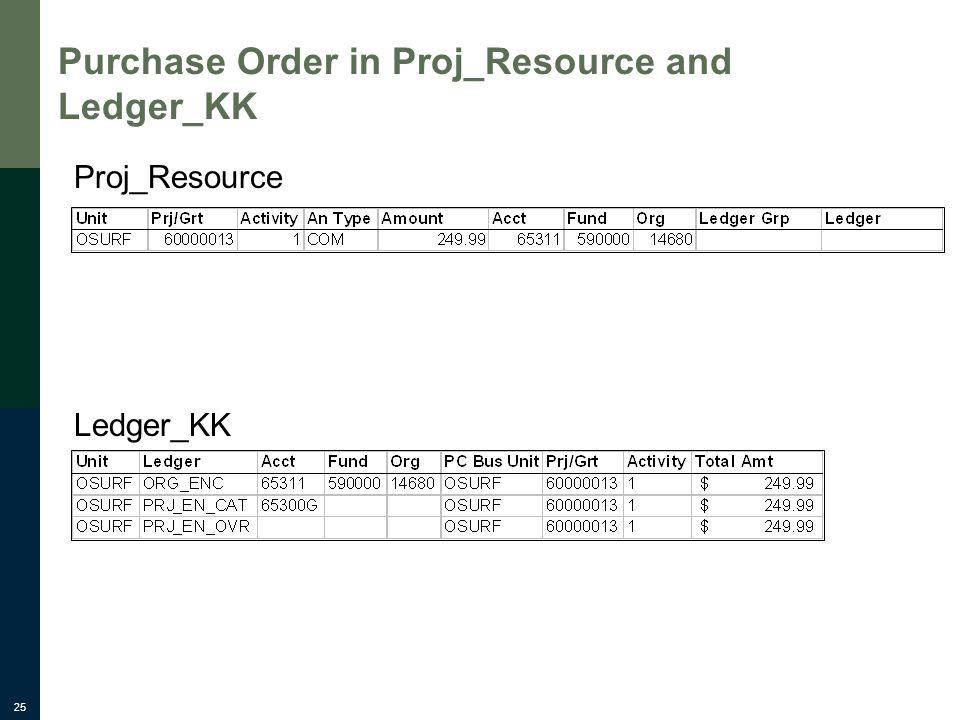 25 Purchase Order in Proj_Resource and Ledger_KK Proj_Resource Ledger_KK