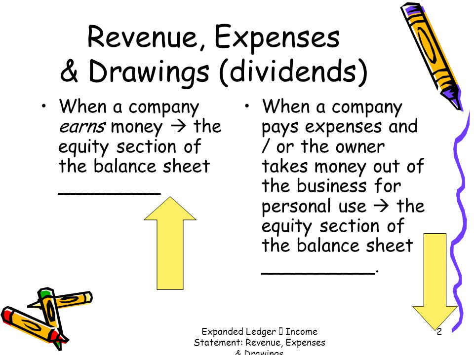Expanded Ledger  Income Statement: Revenue, Expenses & Drawings 2 Revenue, Expenses & Drawings (dividends) When a company earns money  the equity se