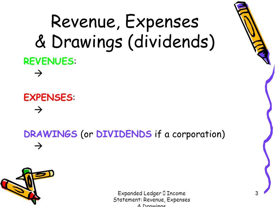 Expanded Ledger  Income Statement: Revenue, Expenses & Drawings 3 Revenue, Expenses & Drawings (dividends) REVENUES:  EXPENSES:  DRAWINGS (or DIVID