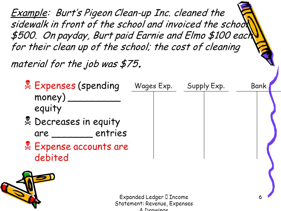 Expanded Ledger  Income Statement: Revenue, Expenses & Drawings 6 Example: Burt's Pigeon Clean-up Inc. cleaned the sidewalk in front of the school an