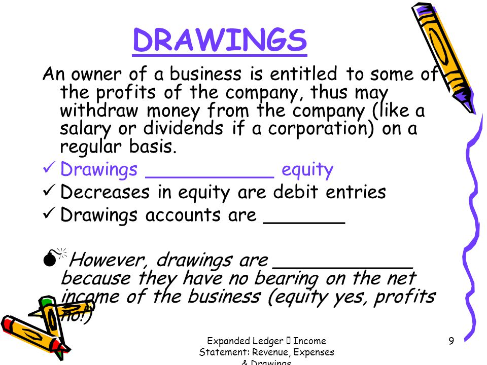 Expanded Ledger  Income Statement: Revenue, Expenses & Drawings 9 DRAWINGS An owner of a business is entitled to some of the profits of the company,