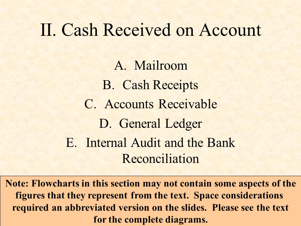 II. Cash Received on Account A.Mailroom B.Cash Receipts C.Accounts Receivable D.General Ledger E.Internal Audit and the Bank Reconciliation Note: Flow