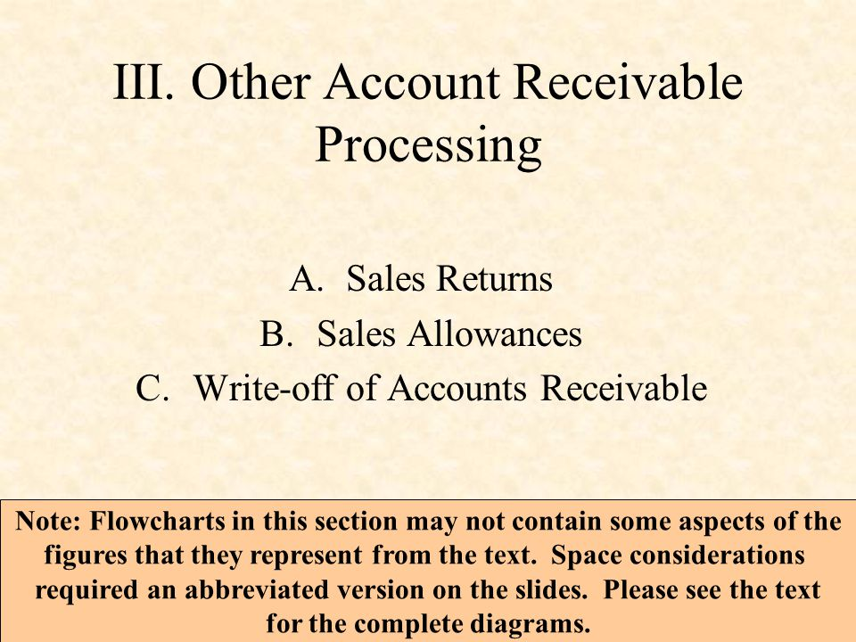 III. Other Account Receivable Processing A.Sales Returns B.Sales Allowances C.Write-off of Accounts Receivable Note: Flowcharts in this section may no